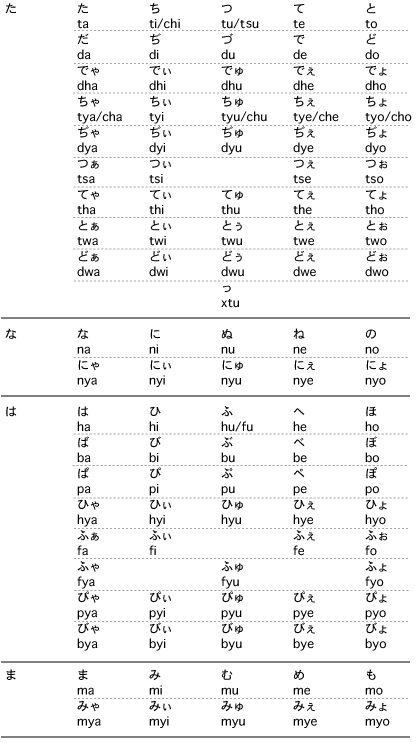 Tabela Kotoeri 2