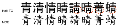 Chinese tradicional #FAIL :-P
