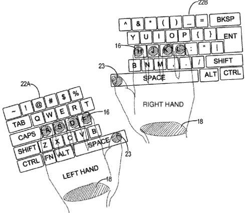 Patentes de interfaces virtuais via toque - Apple e Microsoft