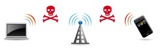 Ilustração de privacidade iPhone e computador hacker