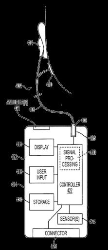 Patente da Apple sobre tecnologia de sensores de ginástica