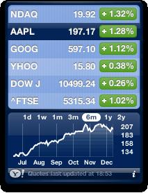Stocks para 14/12