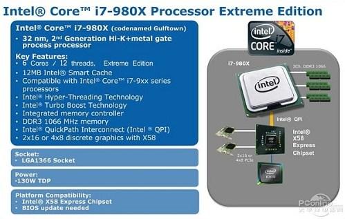 "Whitepaper — Xeon Core i7 ""Gulftown"""