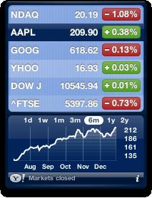 Stocks para 30/12