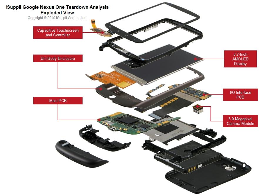 "Nexus One em versão ""explodida"" (iSuppli)"