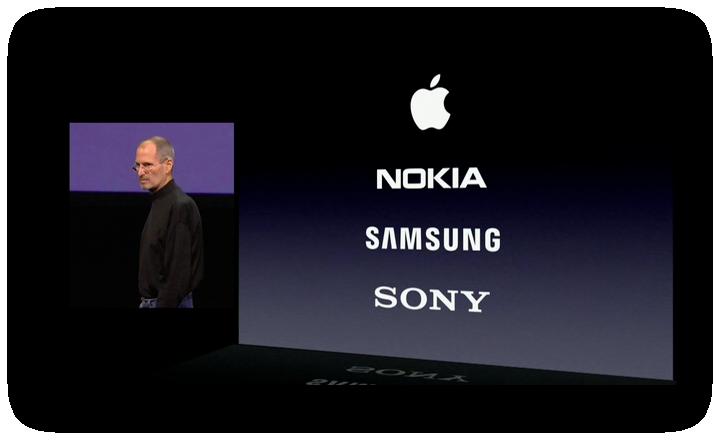 Maior empresa de dispositivos móveis do mundo?