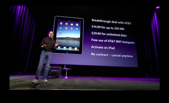 Plano da AT&T para iPad