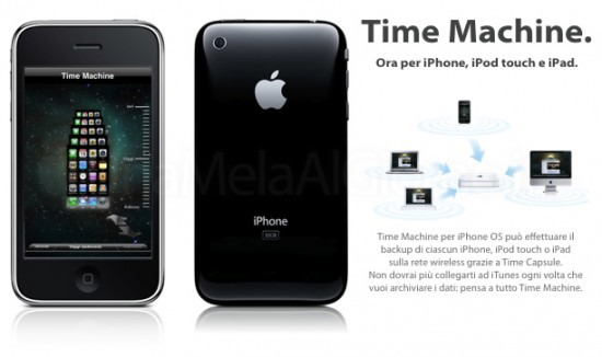 Time Machine no iPhone
