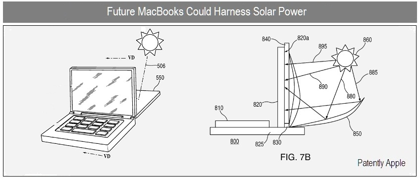 MacBooks retroiluminados pelo sol