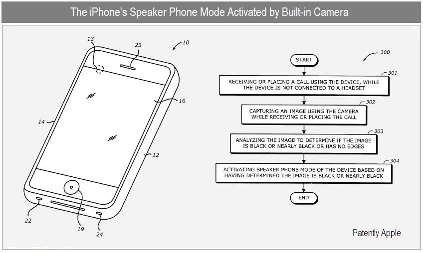 Patente de câmera e alto-falante