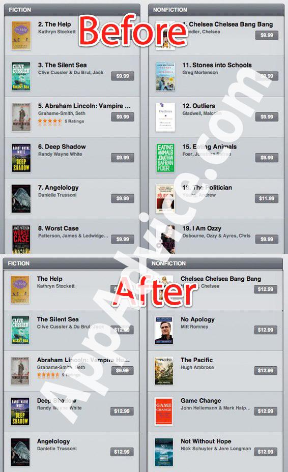 Preços variados na iBookstore
