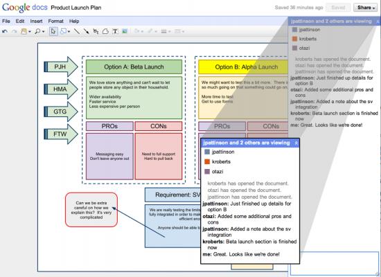 Colaboração no Google Docs