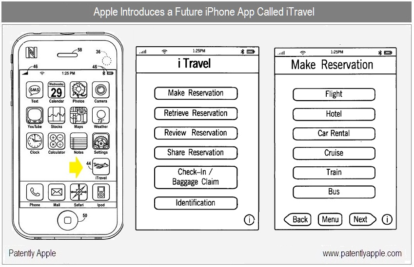 Patente iTravel, da Apple