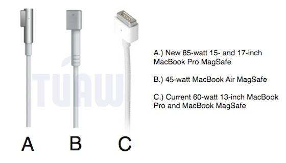 Família de adaptadores MagSafe da Apple