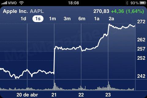 NASDAQ:AAPL - 23 de abril de 2010