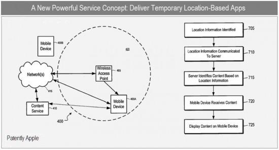 Patente de localização para iPhone