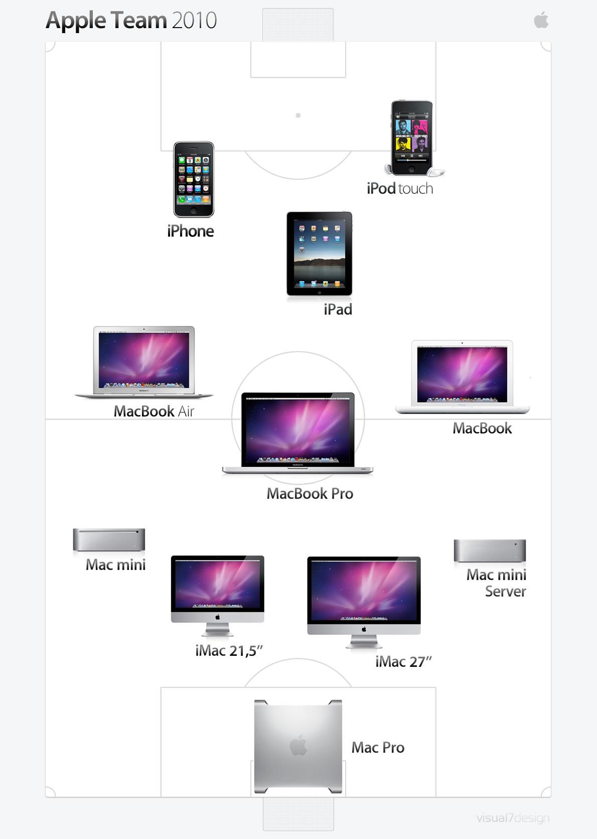 Apple Team 2010 - Time da Apple para a Copa do Mundo