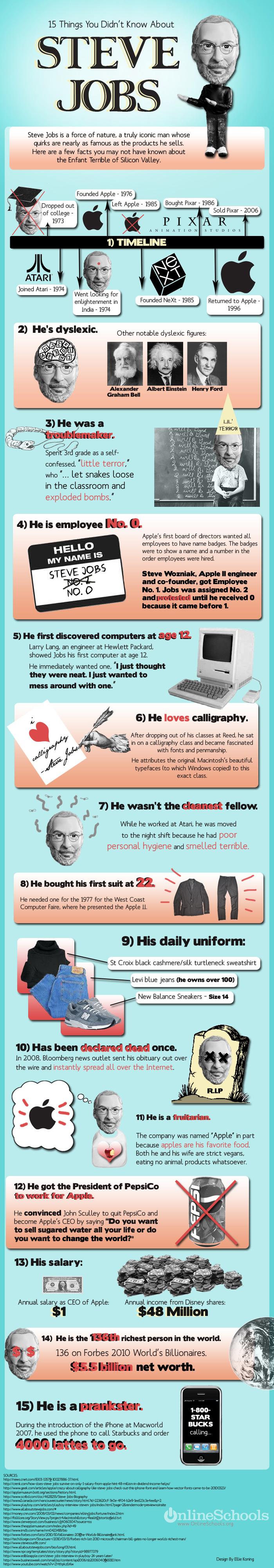 Infográfico: 15 coisas que você não sabia sobre Steve Jobs