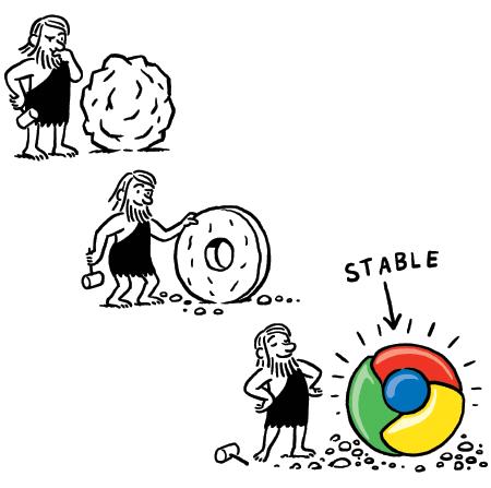 Versão estável do Google Chrome