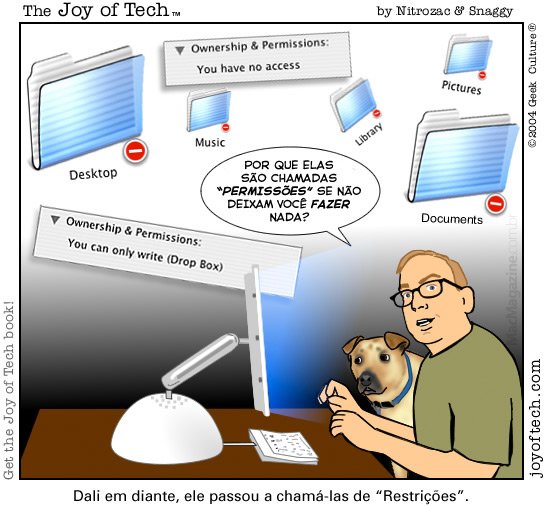 Joy of Tech - Permissões vs. Restrições