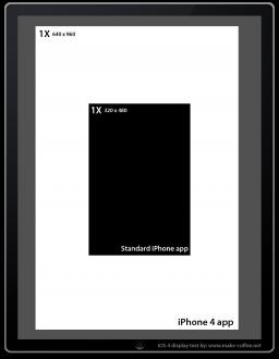 Tela do iPhone 4 no iPad