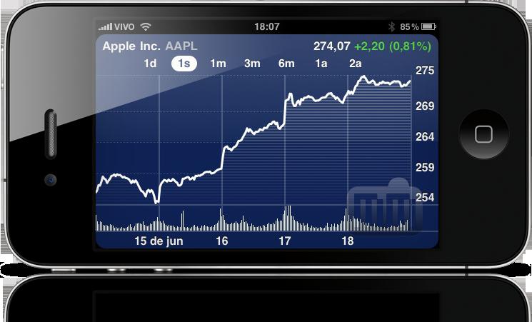 AAPL no iPhone - 18 de junho de 2010