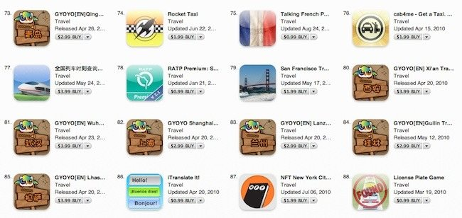 Apps fraudulentos em Travel