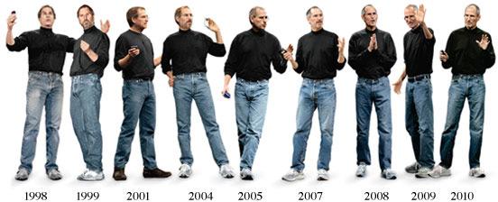 Evolução de Steve Jobs