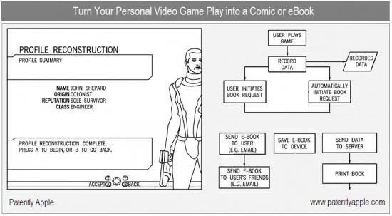 Patente de geração de livros a partir de jogos