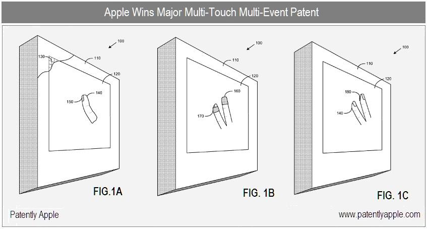 Patente de toques com diferentes superfícies