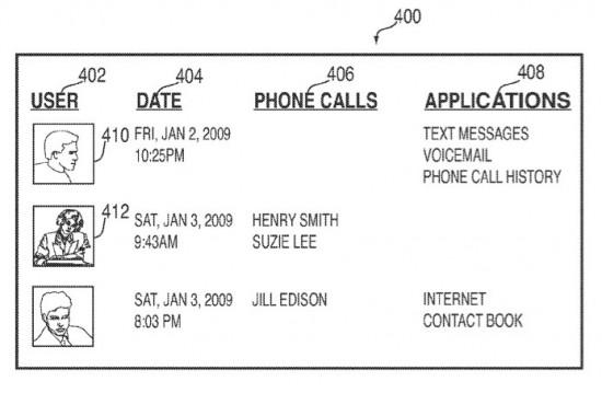 Patente de reconhecimento de usuários