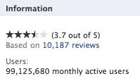 Usuários do Facebook no iOS