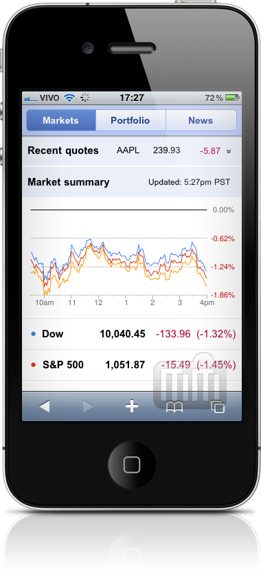Google Finance mobile no iPhone