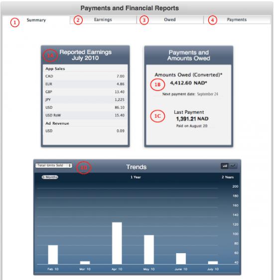 Módulo de pagamentos e finanças do iTunes Connect