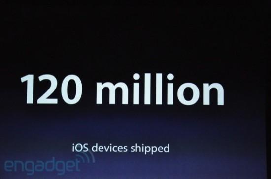 120 milhões de gadgets iOS