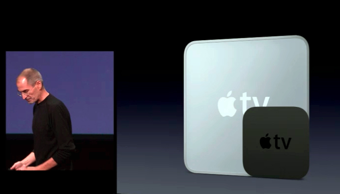 Comparativo de Apple TVs