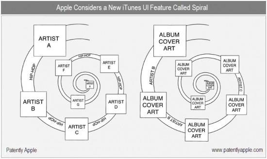 Patente de interface espiral para iOS e iTunes