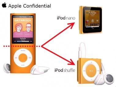 Segredo dos novos iPods