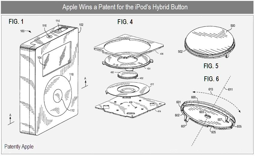 Patente de botão híbrido em iPods