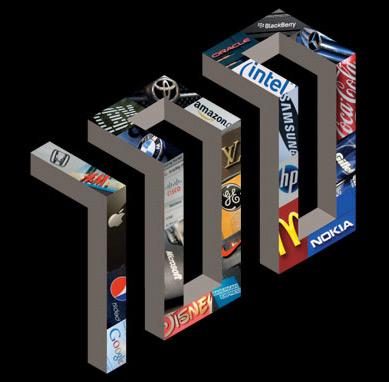 Top 100 de marcas da Interbrand