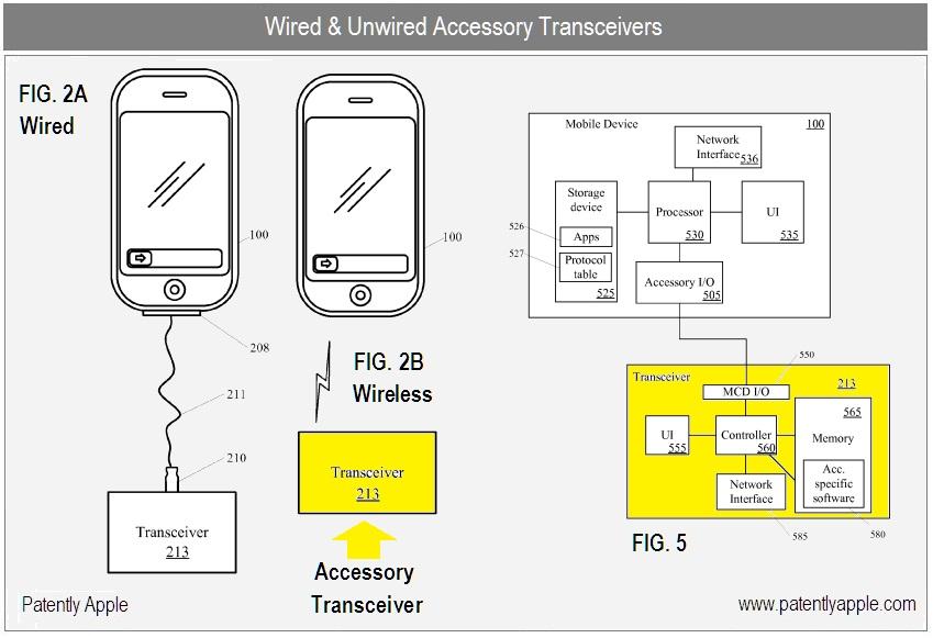 Patente de transceptor externo