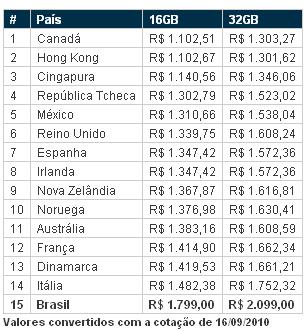 Preços do iPhone 4 no mundo