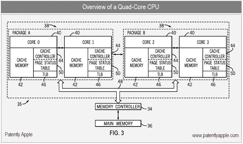 Patente relacionada a gerenciamento de memória em Macs