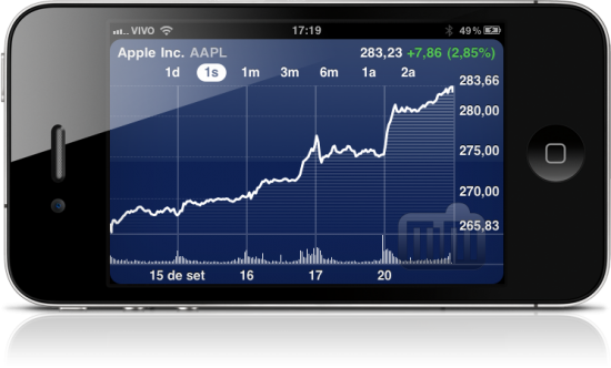 AAPL no iPhone - 20 de setembro de 2010