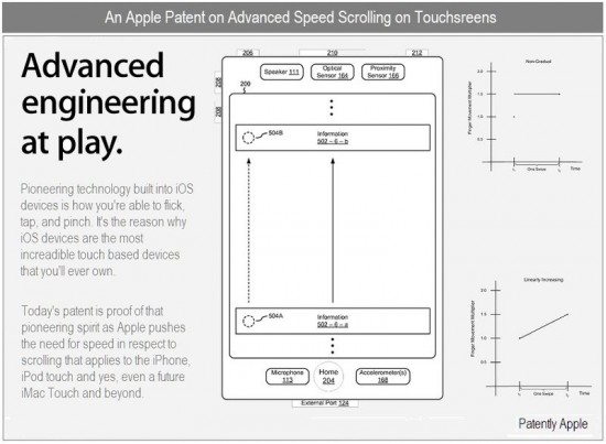 Patente de iMac touch