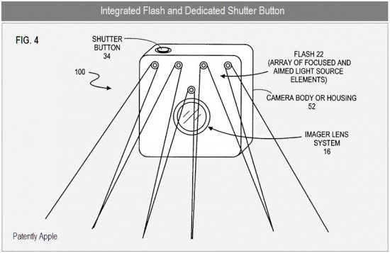 Patente de flash multidirecional