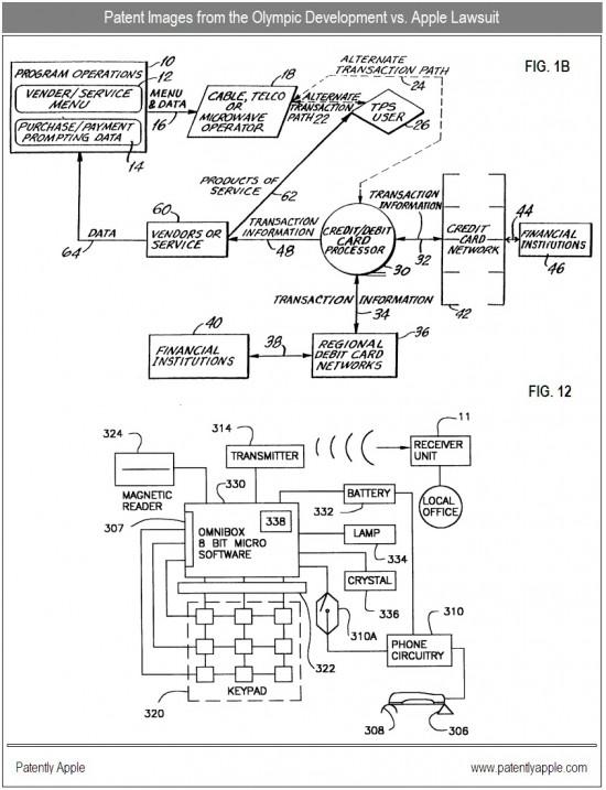 Processo da Olympic Developments contra a Apple