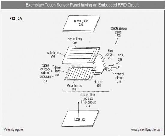Patente de inserção de RFID em telas