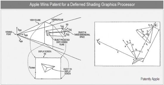 Patente de DSGP - Patently Apple