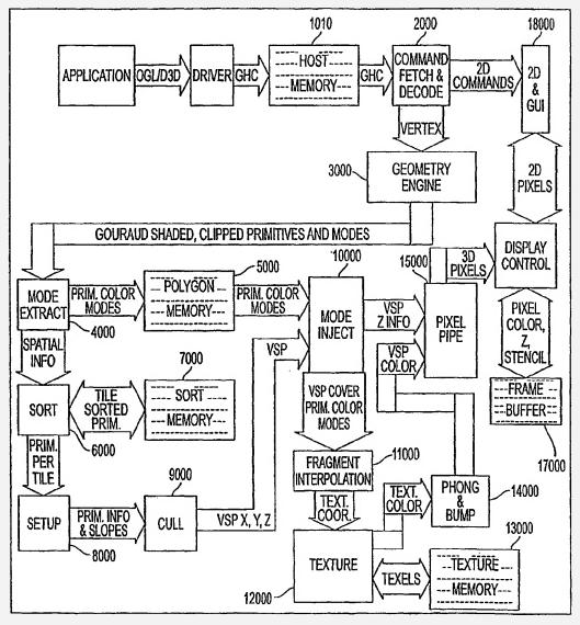 Patente complexa relacionada a gráficos - Patently Apple